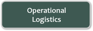 Operational Logistics Button